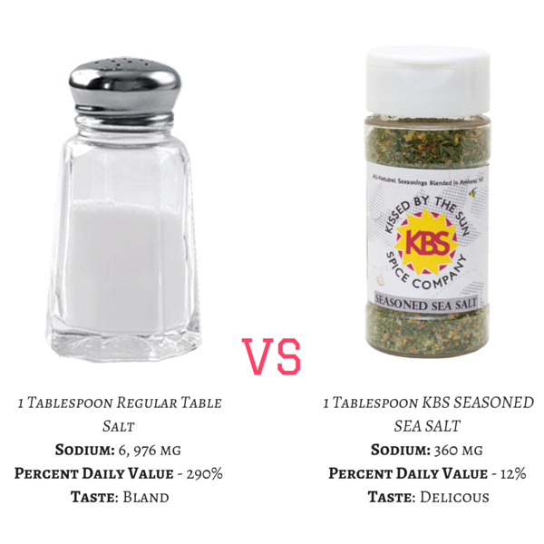 low sodium salt alternative