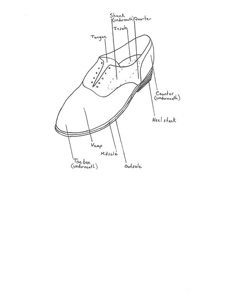 The Different Parts Of A Shoe Shoe Anatomy Standard Handmade
