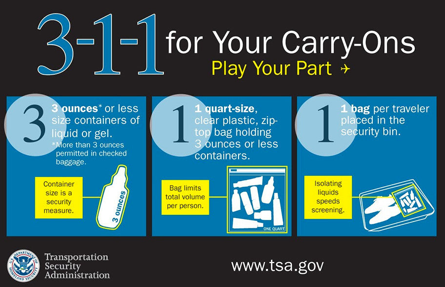How to Fly With an E-Cig: TSA Guidelines