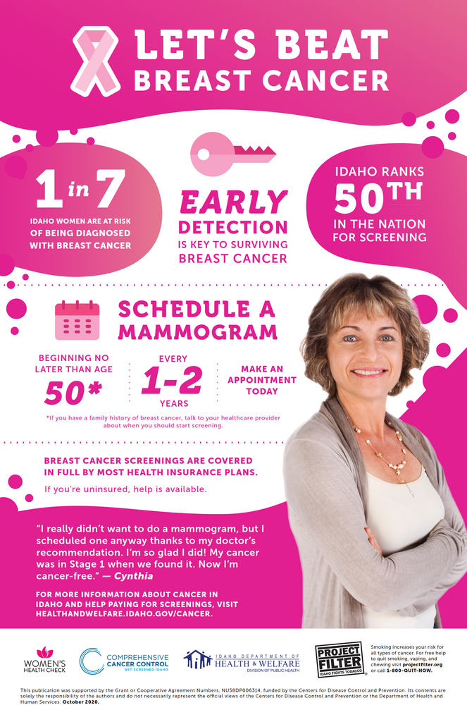 Cancer Infographic Poster - Breast Cancer 1 - Max 10 per order