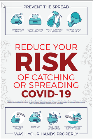 Reduce Your Risk Poster - English - PDF