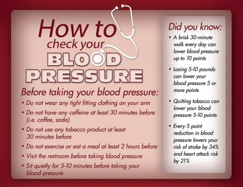 Blood Pressure TIPS Card - Ships in Packages of 25, Max 4 Per Order
