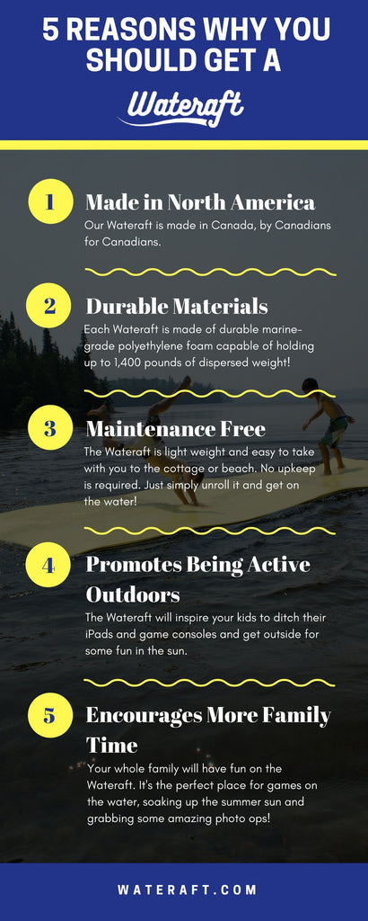 5 Reasons Why You Should Get a Wateraft!