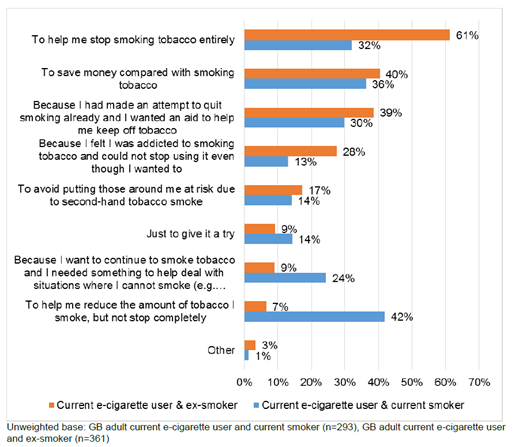 Decline in cigarette smoking