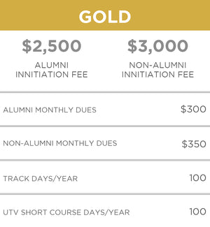 Monthly Member Dues Gold Tier