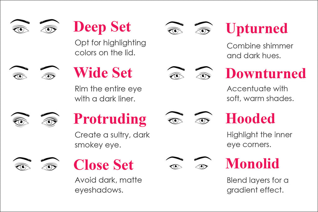 Go To Makeup Products For All Different Eye Shapes Camera Ready