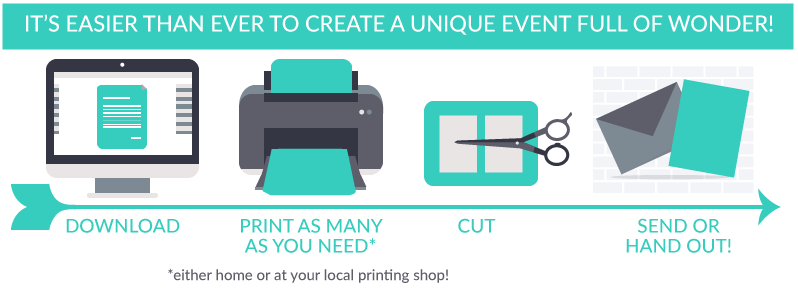 Printable invitations how it works