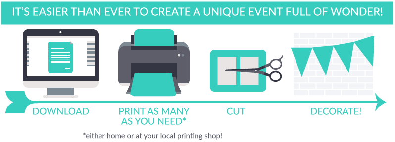 How party printable decor works