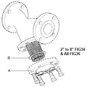 2 in  FIG34 High Pressure Y-Strainer Cap Gasket, (Set of 3)