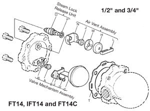 1/2, 3/4 in  FT14/14C, IFT14 & FTS14 Float & Thermostatic Steam Trap Mechanism Assembly with Float, 4.5 bar, A B C D E F T