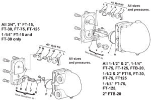 1/2, 3/4 in  Main Valve Assembly with Float, 145 psig Rating (10 bar), 5 6 7 8 9 10 11