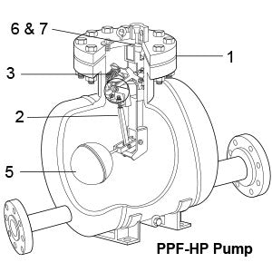 PPF-HP High Pressure - Pressure Powered Pump Inlet Valve, Consists: Head, Stem, Seat & Gasket, 6