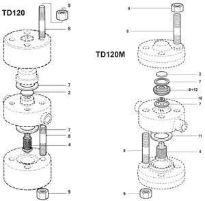 1/2 - 1 in  TD120 Thermo-Dynamic Steam Trap Set of Internals, A B C