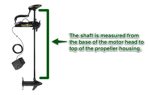 shaft length guide