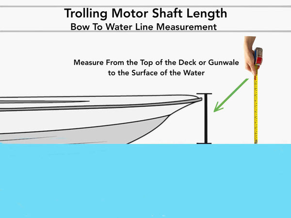Bow To waterline measurement for correct shaft length