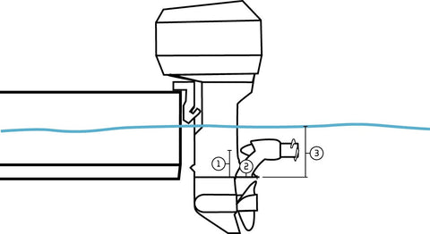 Sewing Machine Motor Wiring Diagram besides Engine Mount Trolling Motor Installation additionally Skiff Wiring Diagram in addition Taylor Dunn Wiring Diagram also If A Standard Three Phase 400v Ac Connection Is Rectified What Dc Voltage  es. on wiring diagram for electric trolling motor