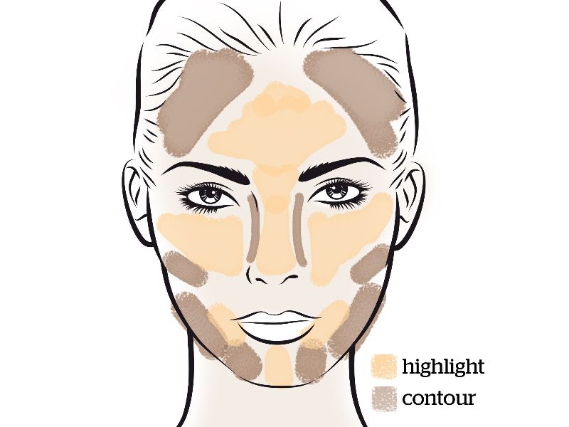 How to Contour According to Oval Face Shape | Beauty Wellbeing