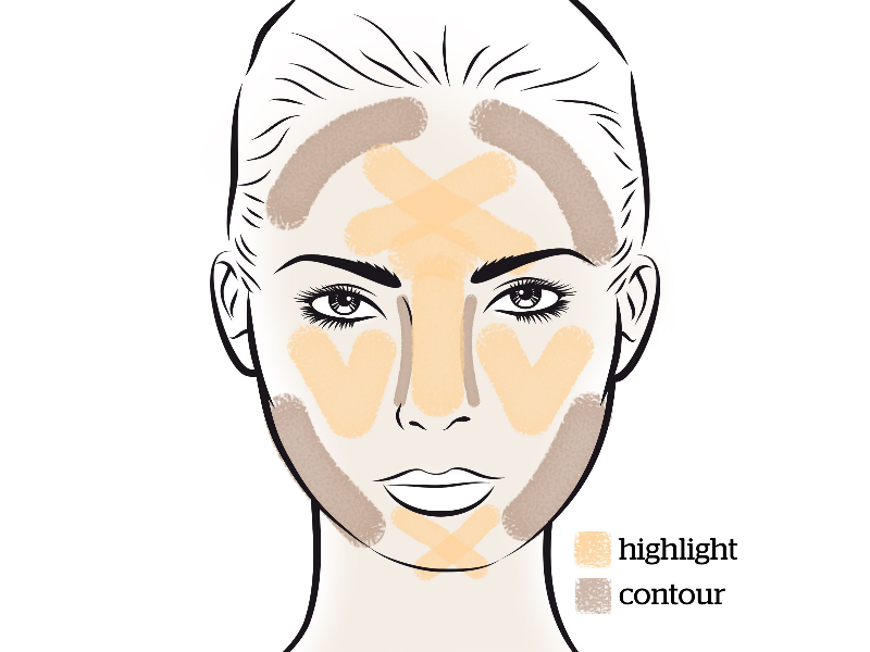 How to Contour According to Round Face Shape | Beauty Wellbeing