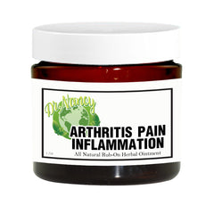 Arthritis Pain Inflammation