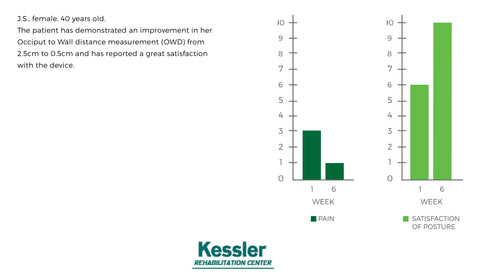 Kessler results on Upright Study