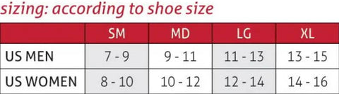 Mueller Elastic Ankle Support Size Chart