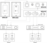 COLONY Rave 3.5mm Audio Source Wall Plate | WPA-O35