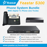 Phone System Bundle for T1 Lines from Telus, Bell, or Shaw