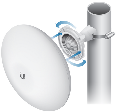 Wireless Bridge - Ubiquiti Nanobeam M5 19DBi