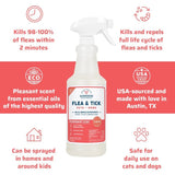 Wondercide Flea & Tick Repellant Peppermint
