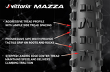 mazza tread graphics