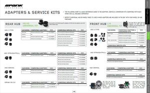Spank Hub and Wheel Accesories & Service Kits