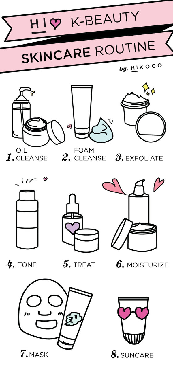 8 Steps Daily K-Beauty Skincare Routine