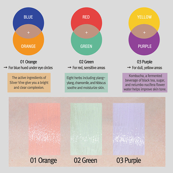 Kill Cover Pro Artist Liquid Colour Concealer [#02 Green]