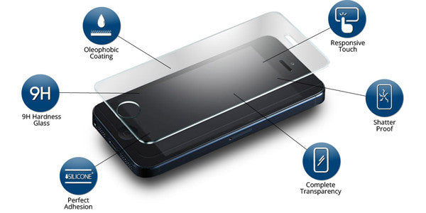 Types of screen protector and how to apply on screen