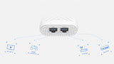 AC1200 Hi/Pwr Dual Band Wi-Fi Access Point / Range Extender