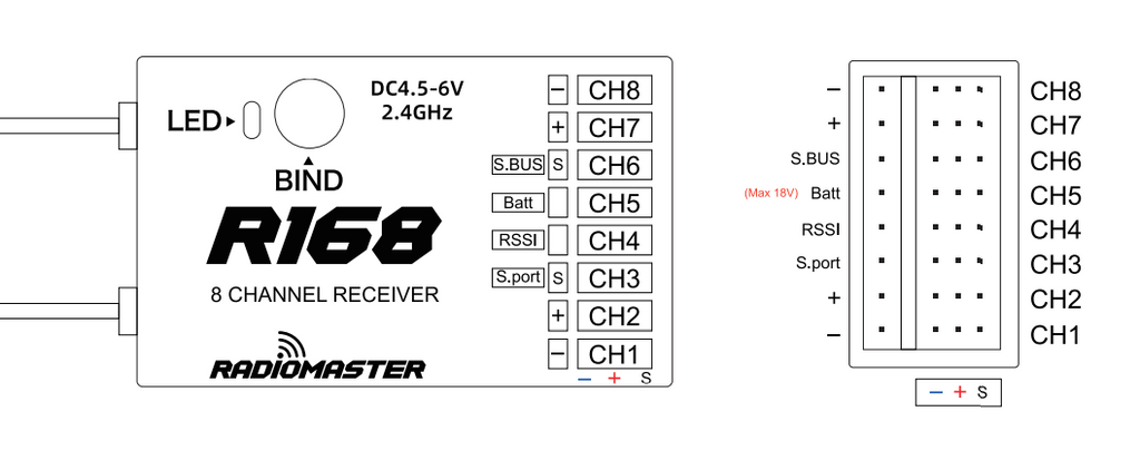 R168 16ch Receiver / PWM  with Sbus
