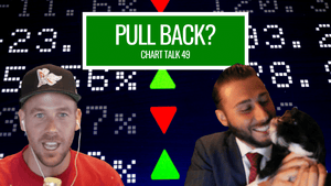 IS THE STOCK MARKET PULLING BACK? CHART TALK 49