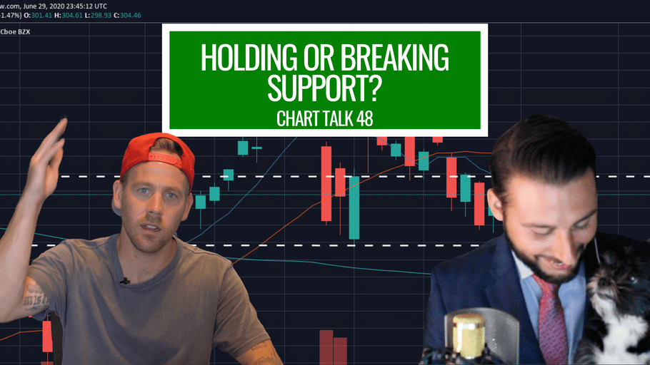 ARE WE HOLDING OR BREAKING SUPPORT? CHART TALK 48