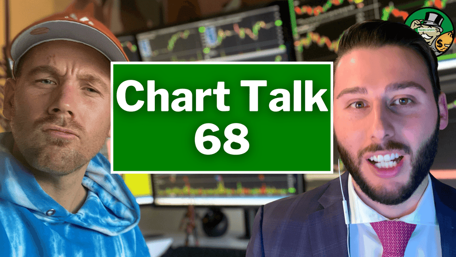 The Market Keeps Grinding Higher | Chart Talk 68 w/Trading Experts