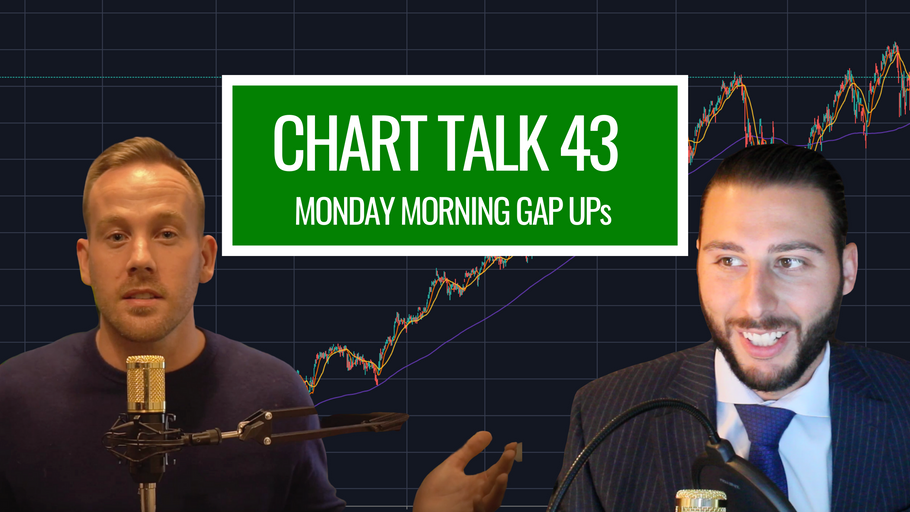 HOW TO HANDLE MONDAY MORNING GAP UPS- CHART TALK 43