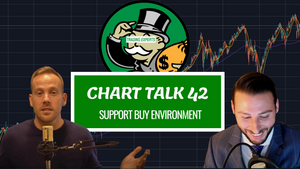 ARE WE IN A SUPPORT BUY ENVIRONMENT? CHART TALK 42