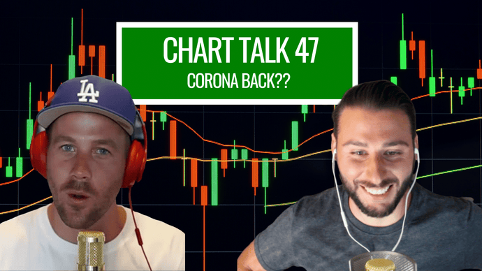 IS CORONA BACK?? HOW IS THE STOCK MARKET REACTING?