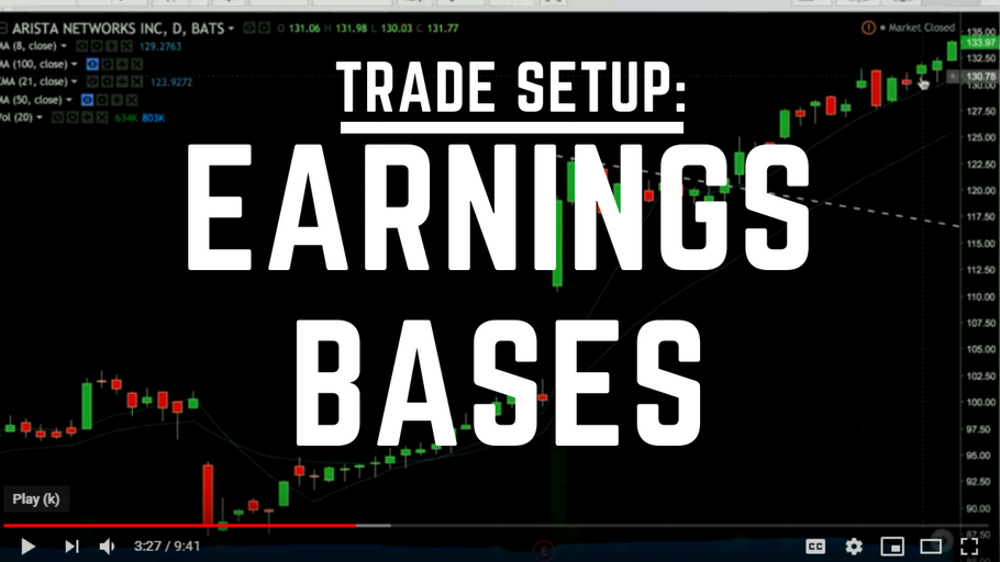 Trade Setup: Earnings Bases