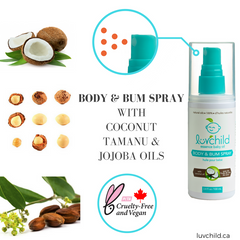 all-in-1 body & bum ('BB') spray