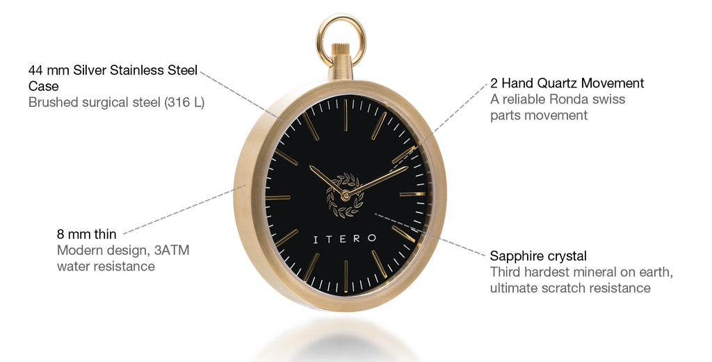 Midas black modern pocket watch specifications