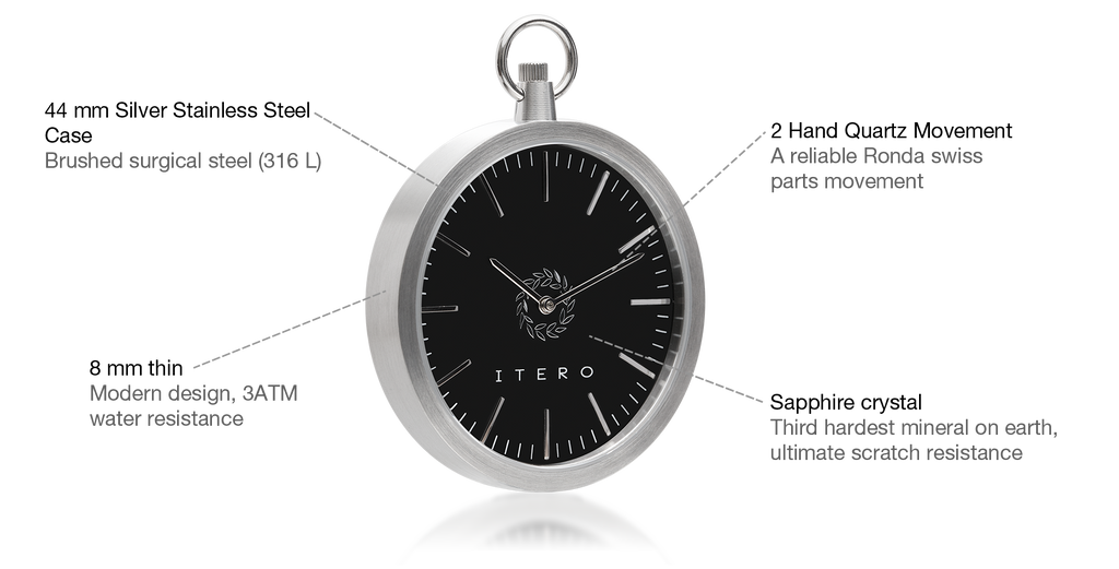 Platinum black modern pocket watch specifications