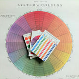 Cavallini V The Natural System of Colours Poster