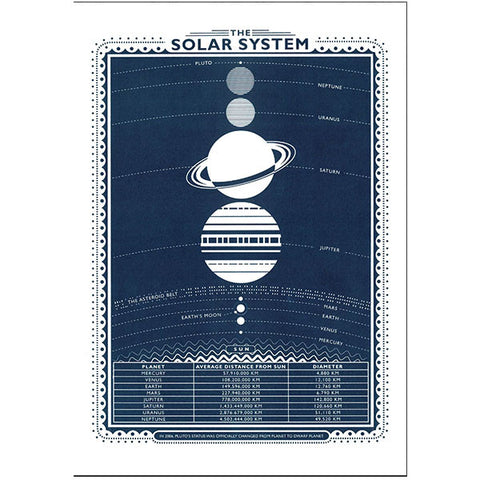 James Brown Solar System Print