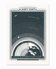 James Brown Planet Earth print