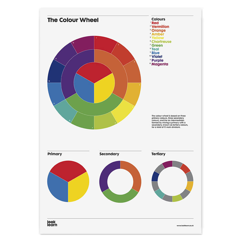 The Colour Wheel Print